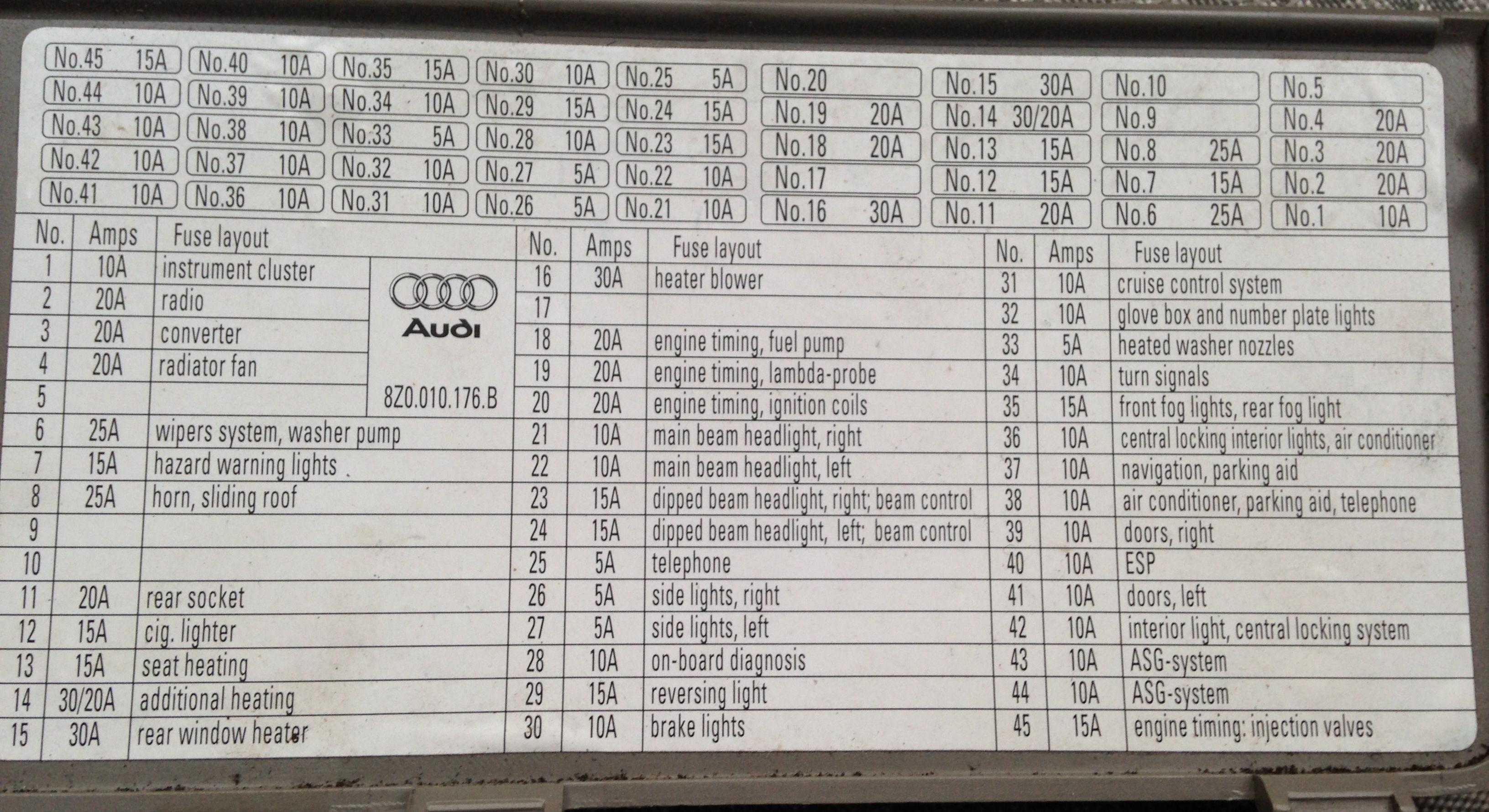 information audi a2 fuse relay diagram audi a2 fuse relay diagram